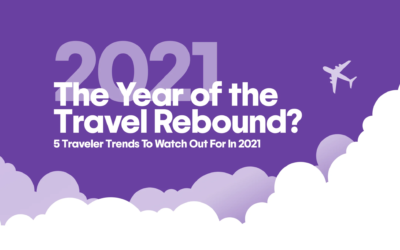 The Year of the Travel Rebound